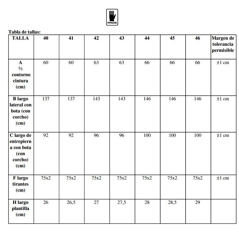Tabla de vadeadores MAX S5 SBM01-MAX